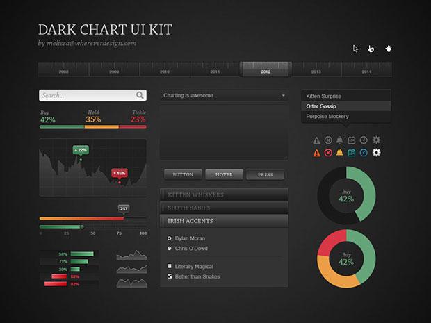 Dark-Chart-UI-Kit-PSD