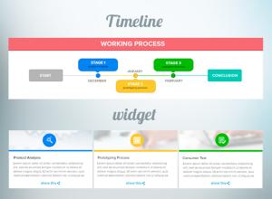 Flat-timeline -widget