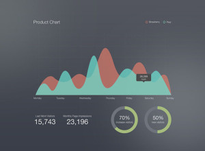 Products-Chart-Free-PSD