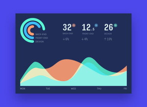 Project-Analytics-Dashboard