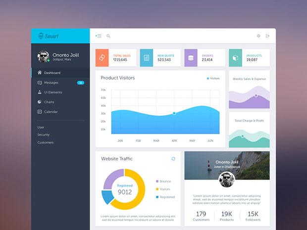 Smart-Admin-Dashboard