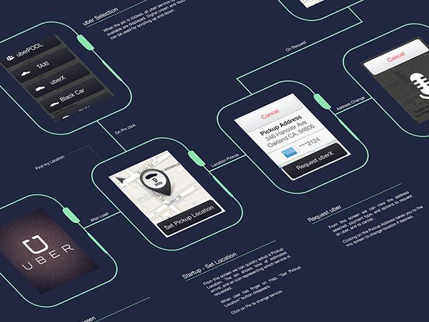 Uber-Apple-Watch-Freebie